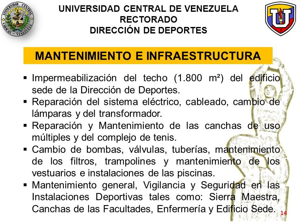 UNIVERSIDAD CENTRAL DE VENEZUELA RECTORADO DIRECCIÓN DE DEPORTES