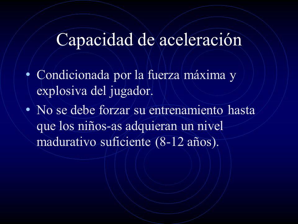 Capacidad de aceleración