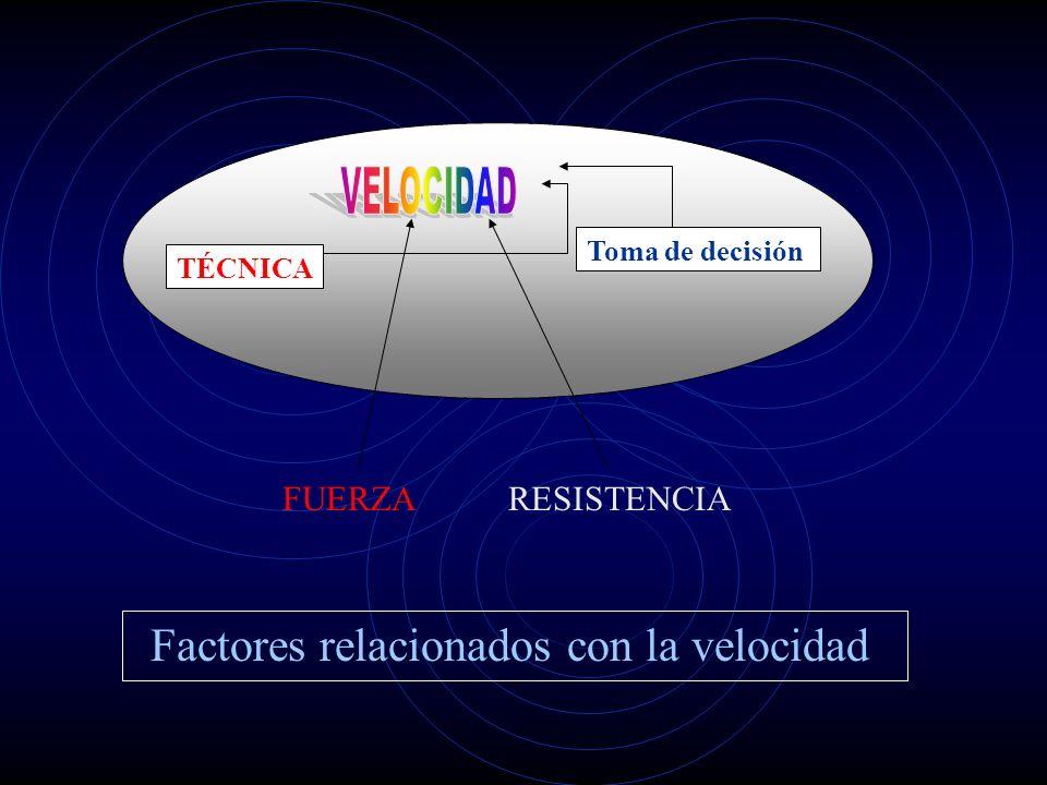 Factores relacionados con la velocidad