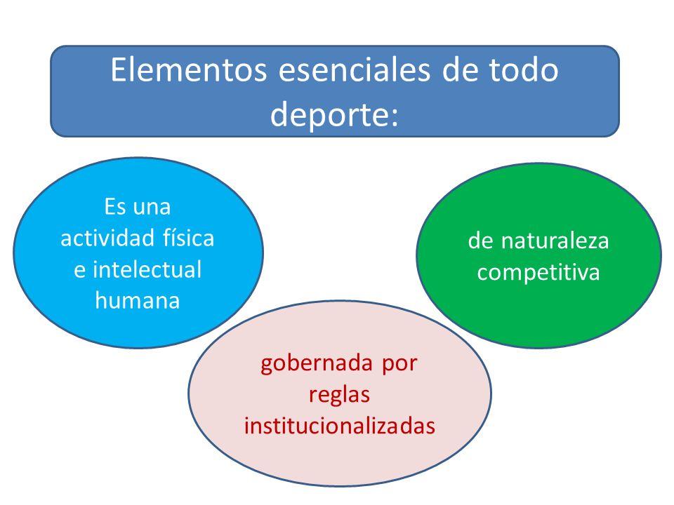 Elementos esenciales de todo deporte: