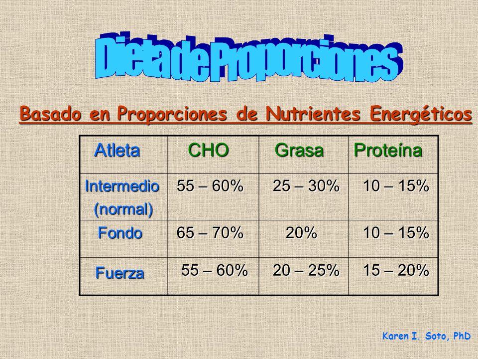 Dieta de Proporciones Basado en Proporciones de Nutrientes Energéticos