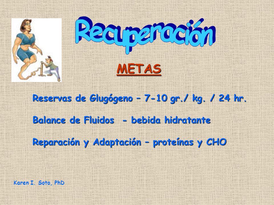 Recuperación METAS Reservas de Glugógeno – 7-10 gr./ kg. / 24 hr.
