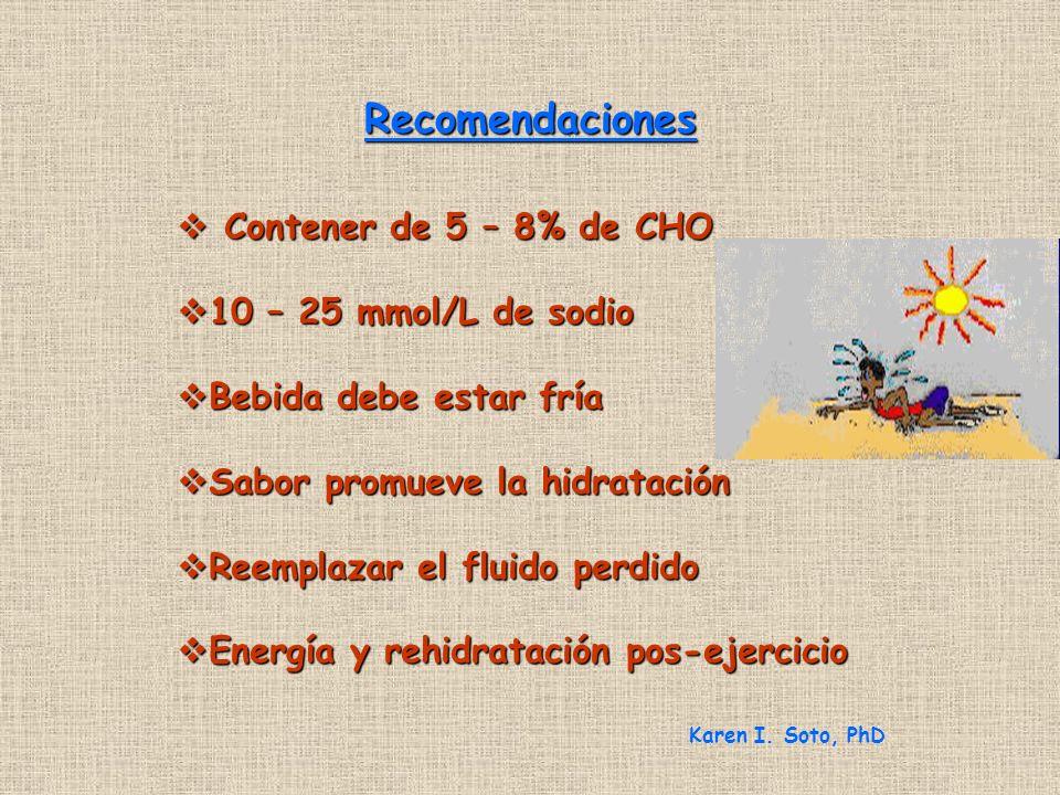 Recomendaciones Contener de 5 – 8% de CHO 10 – 25 mmol/L de sodio