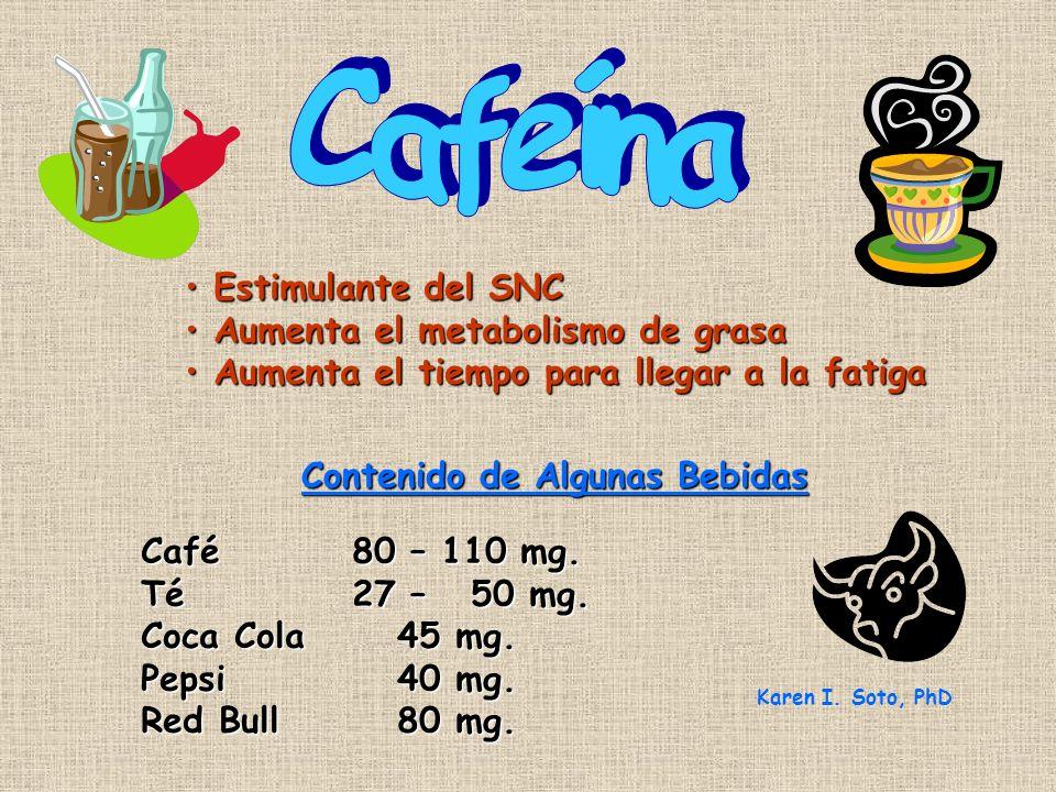 Cafeína Estimulante del SNC Aumenta el metabolismo de grasa
