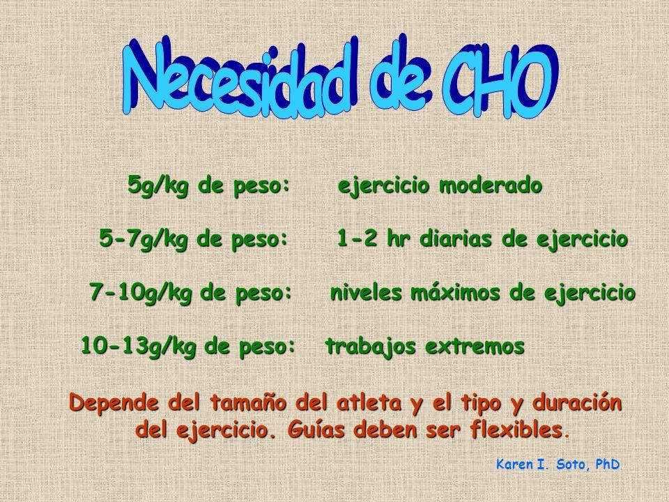 Necesidad de CHO 5g/kg de peso: ejercicio moderado