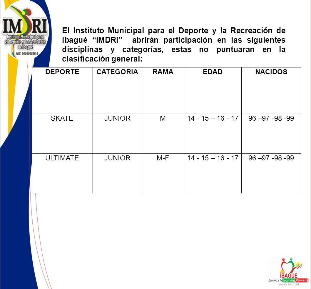 El Instituto Municipal para el Deporte y la Recreación de Ibagué IMDRI abrirán participación en las siguientes disciplinas y categorías, estas no puntuaran en la clasificación general: