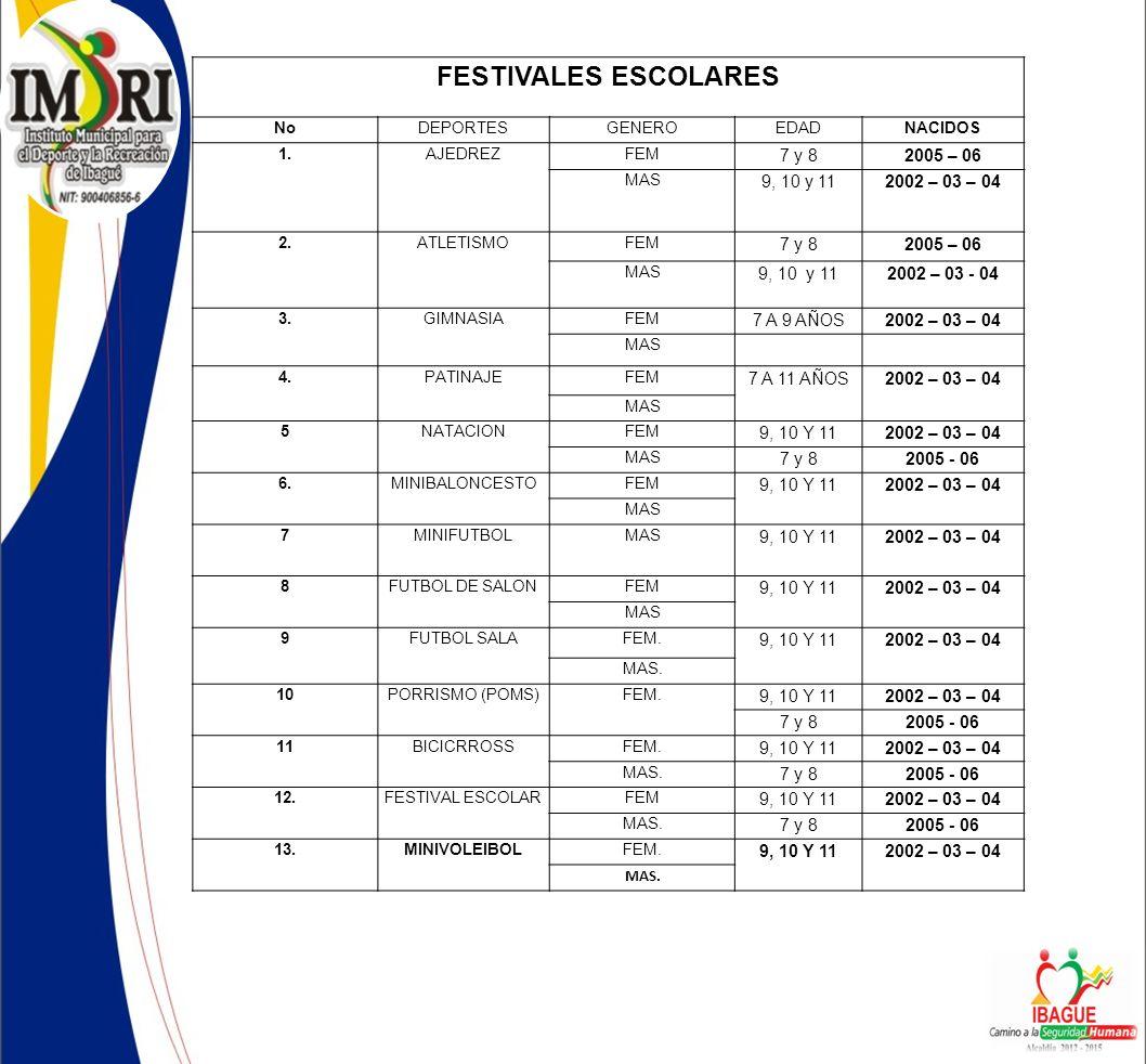 FESTIVALES ESCOLARES 7 y 8 2005 – 06 9, 10 y 11 2002 – 03 – 04