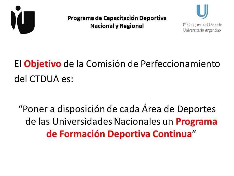 Programa de Capacitación Deportiva Nacional y Regional