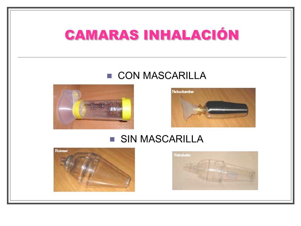 CAMARAS INHALACIÓN CON MASCARILLA SIN MASCARILLA