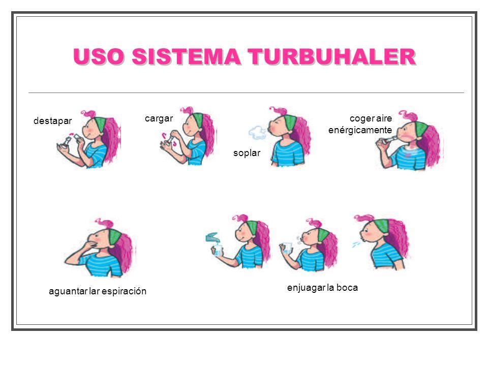 USO SISTEMA TURBUHALER