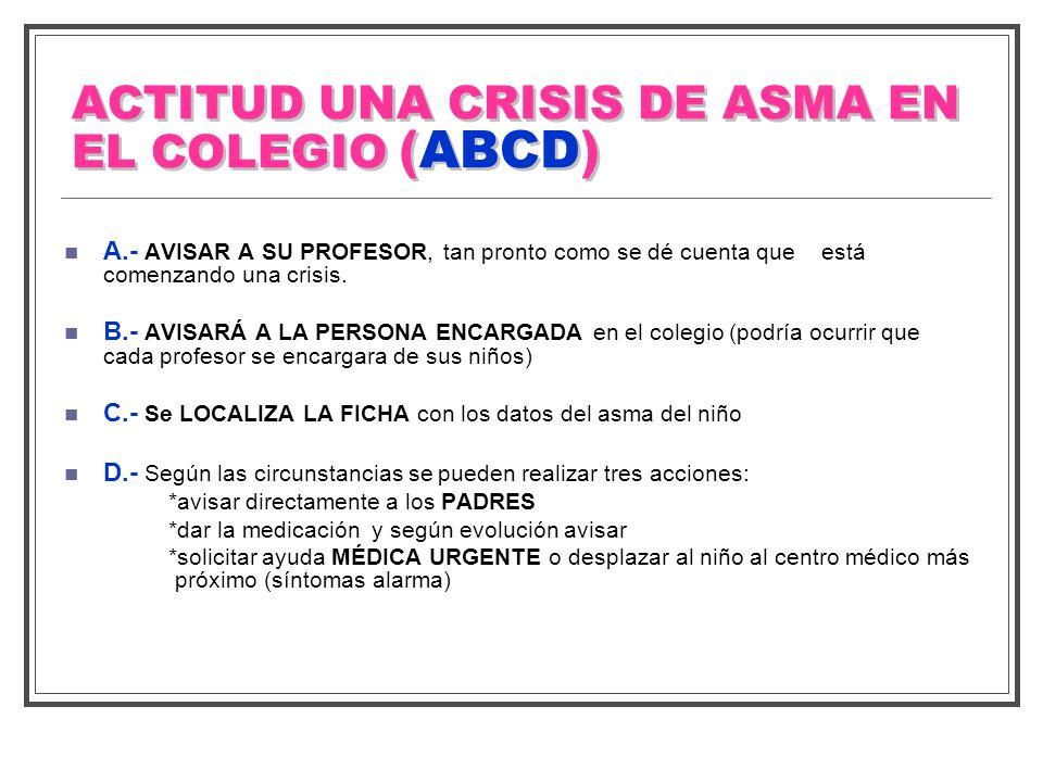 ACTITUD UNA CRISIS DE ASMA EN EL COLEGIO (ABCD)