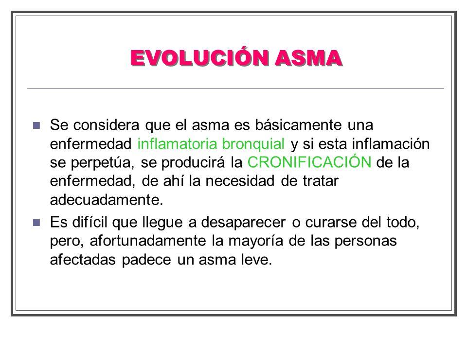 EVOLUCIÓN ASMA