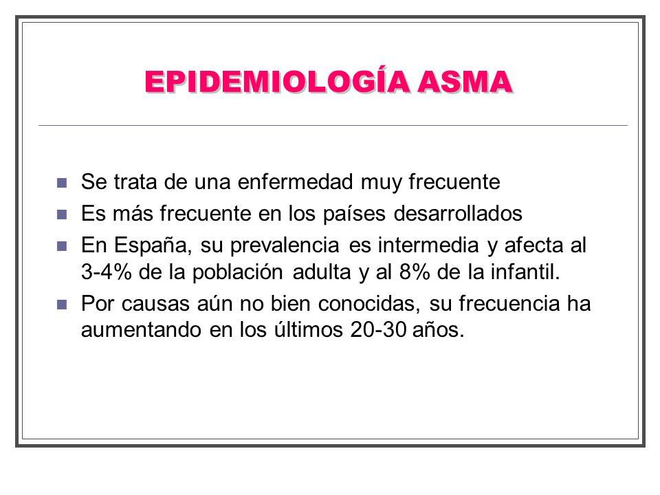 EPIDEMIOLOGÍA ASMA Se trata de una enfermedad muy frecuente