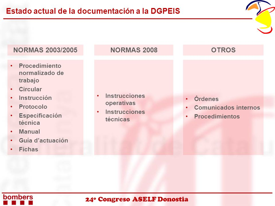 Estado actual de la documentación a la DGPEIS