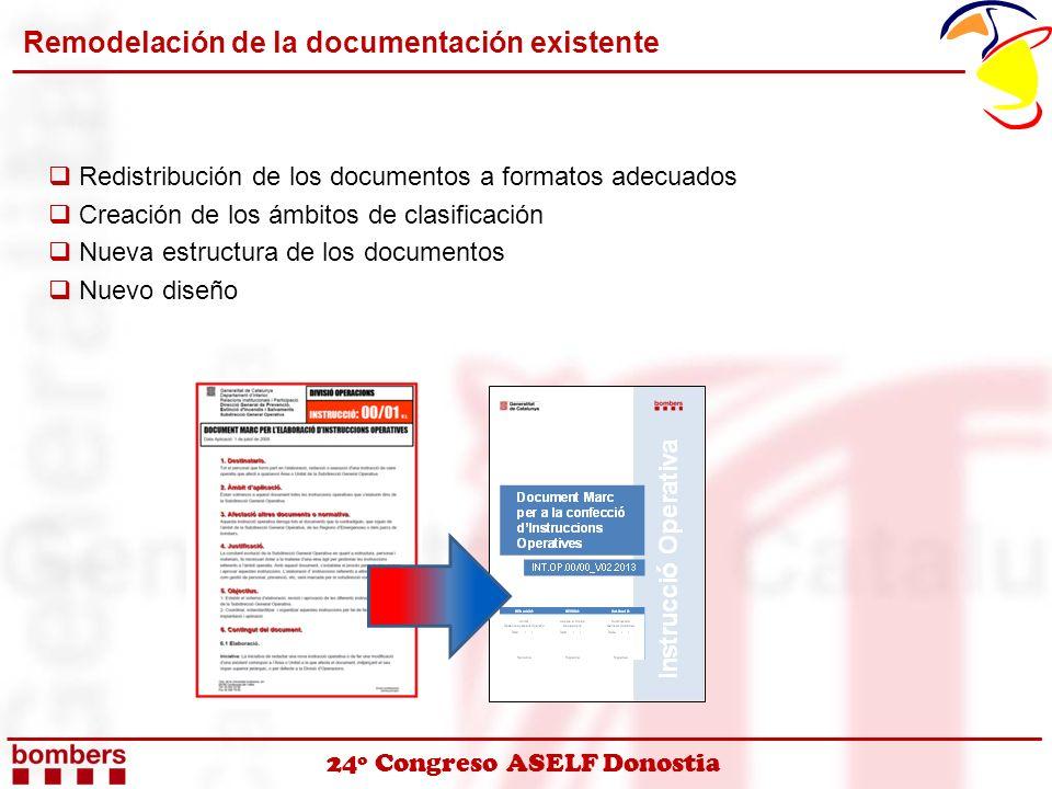 Remodelación de la documentación existente