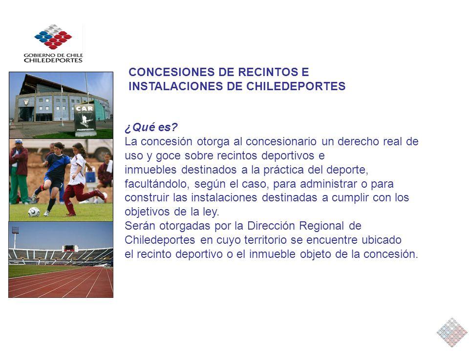 CONCESIONES DE RECINTOS E INSTALACIONES DE CHILEDEPORTES
