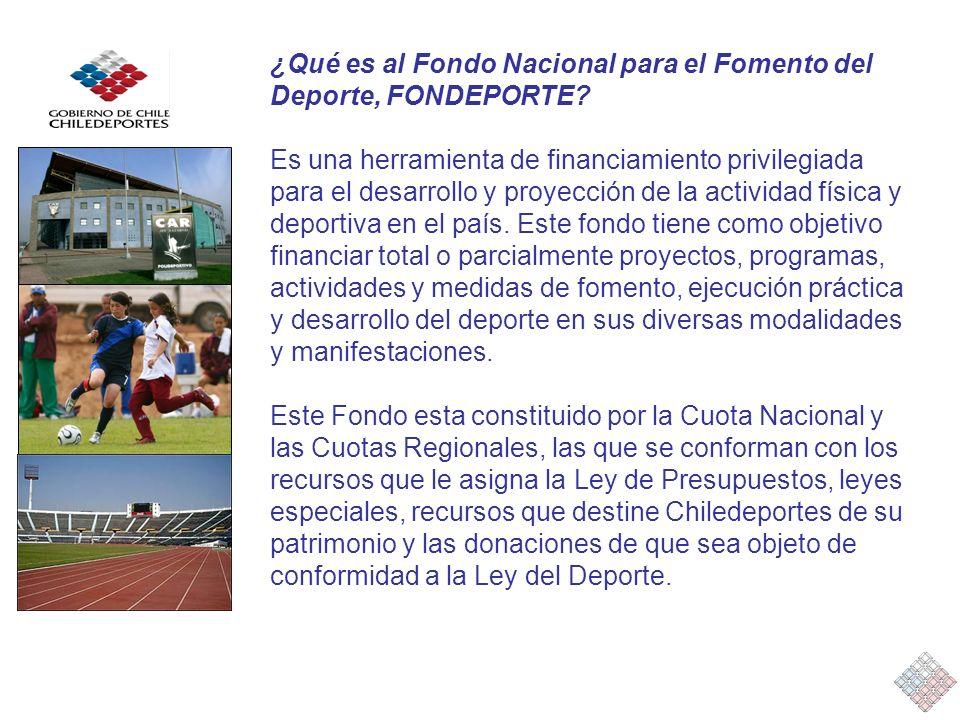 ¿Qué es al Fondo Nacional para el Fomento del Deporte, FONDEPORTE