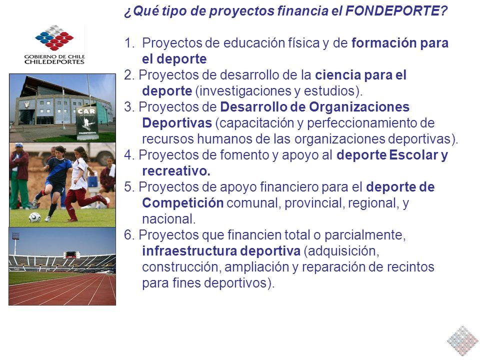 ¿Qué tipo de proyectos financia el FONDEPORTE