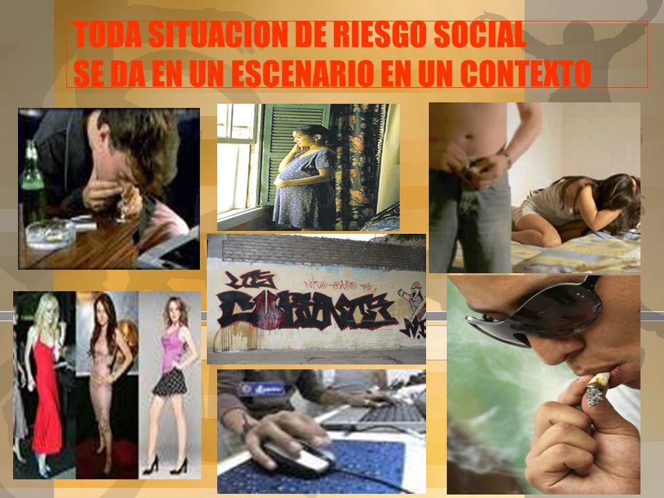 TODA SITUACION DE RIESGO SOCIAL SE DA EN UN ESCENARIO EN UN CONTEXTO