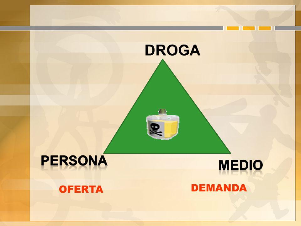 DROGA PERSONA MEDIO OFERTA DEMANDA