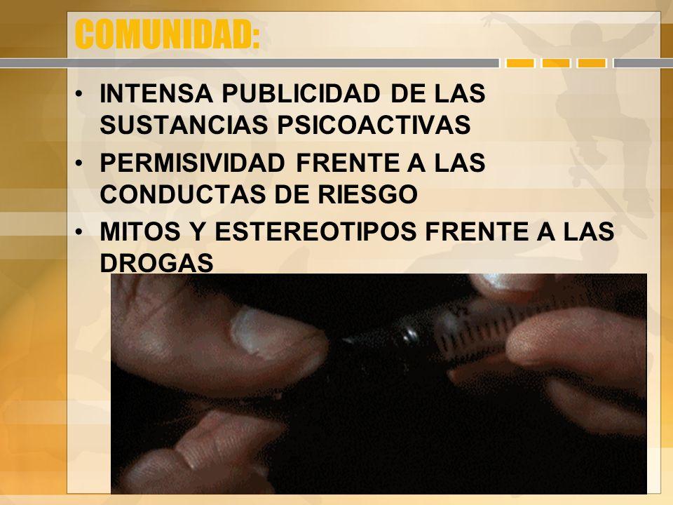 COMUNIDAD: INTENSA PUBLICIDAD DE LAS SUSTANCIAS PSICOACTIVAS