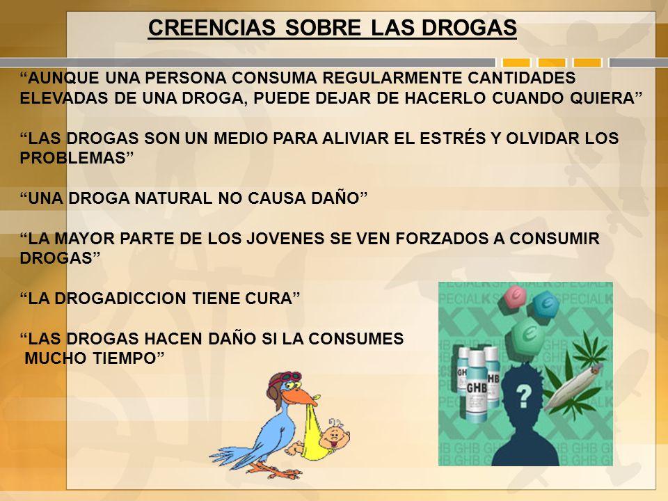 CREENCIAS SOBRE LAS DROGAS