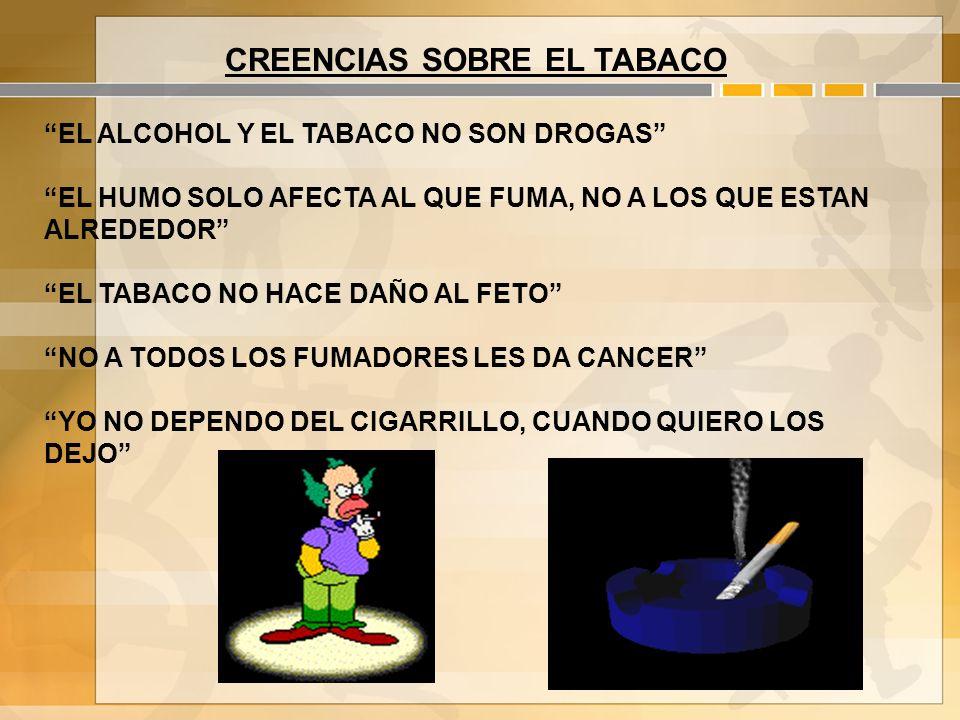 CREENCIAS SOBRE EL TABACO