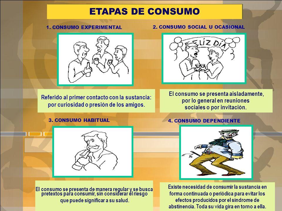 ETAPAS DE CONSUMO 1. CONSUMO EXPERIMENTAL. 2. CONSUMO SOCIAL U OCASIONAL.