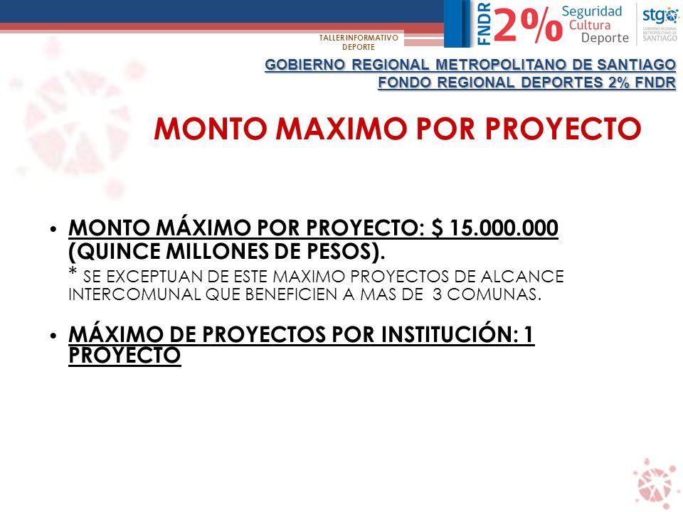 MONTO MAXIMO POR PROYECTO