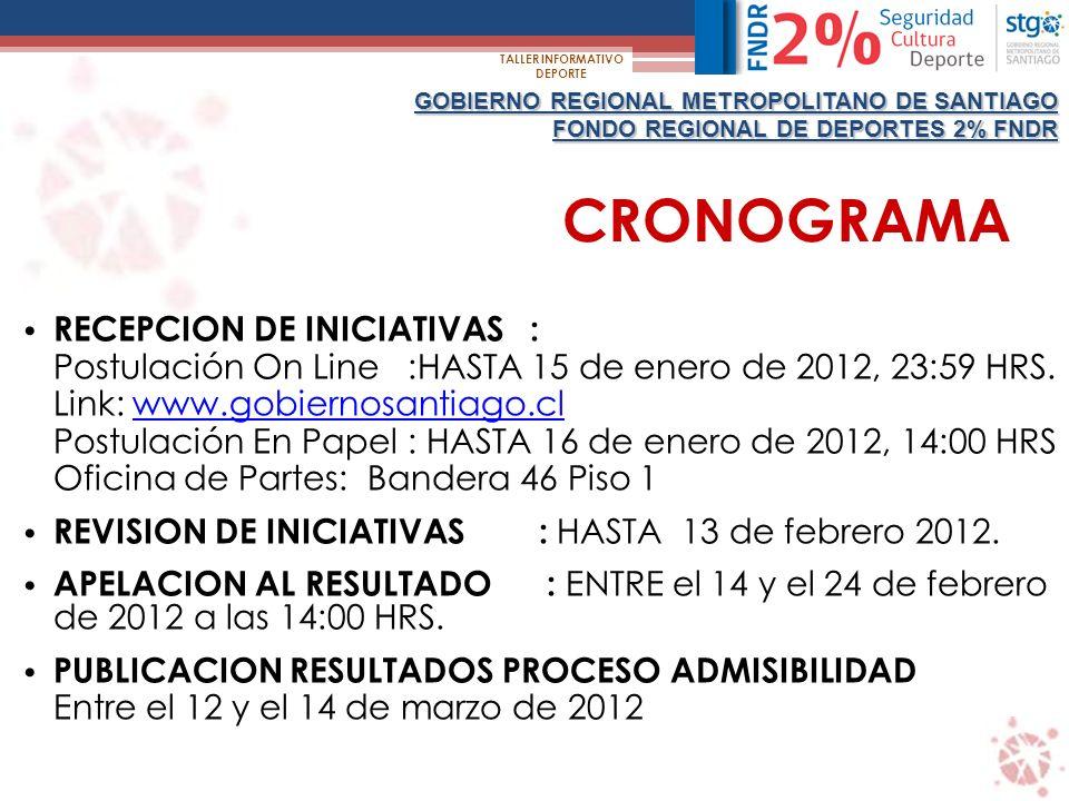 CRONOGRAMA RECEPCION DE INICIATIVAS :