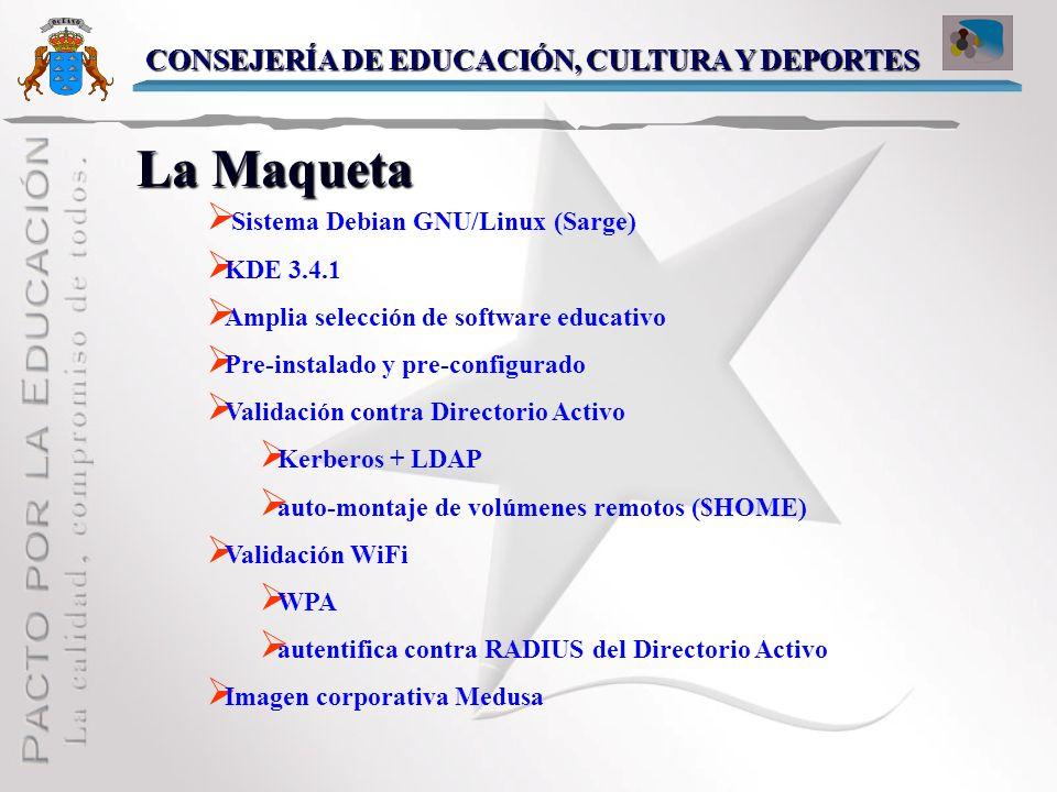 La Maqueta CONSEJERÍA DE EDUCACIÓN, CULTURA Y DEPORTES