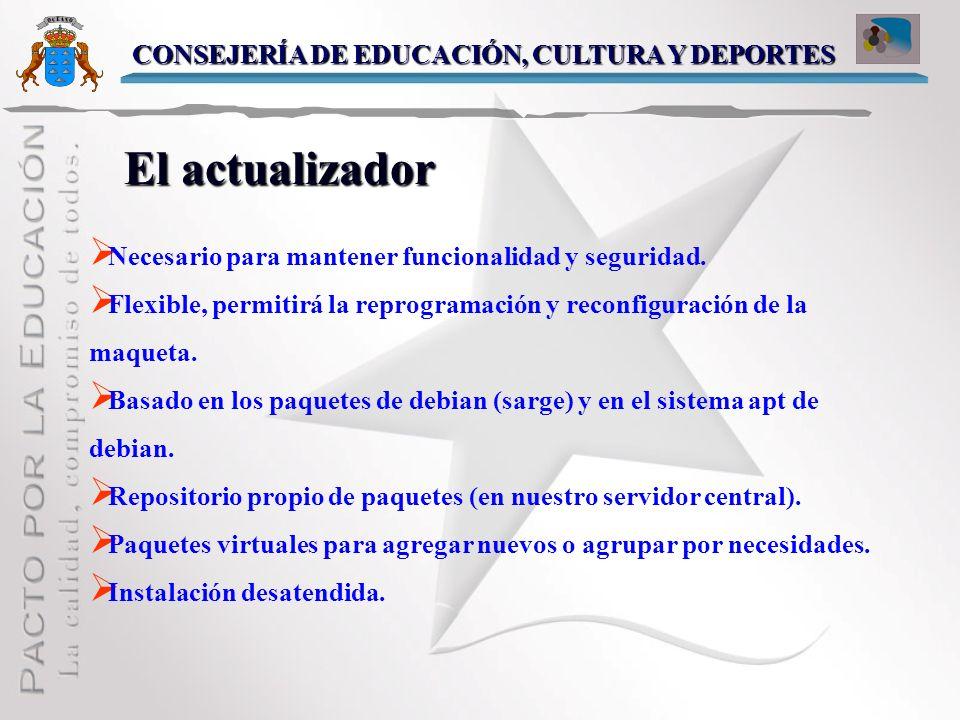 El actualizador CONSEJERÍA DE EDUCACIÓN, CULTURA Y DEPORTES