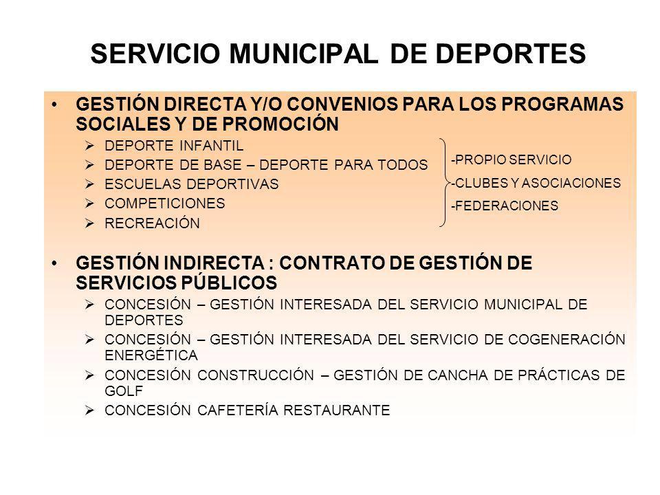 SERVICIO MUNICIPAL DE DEPORTES
