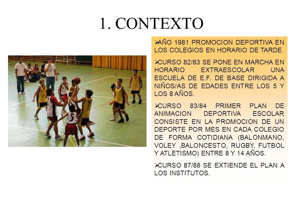 1. CONTEXTO AÑO 1981 PROMOCION DEPORTIVA EN LOS COLEGIOS EN HORARIO DE TARDE.