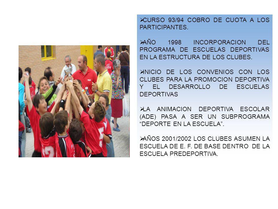 CURSO 93/94 COBRO DE CUOTA A LOS PARTICIPANTES.