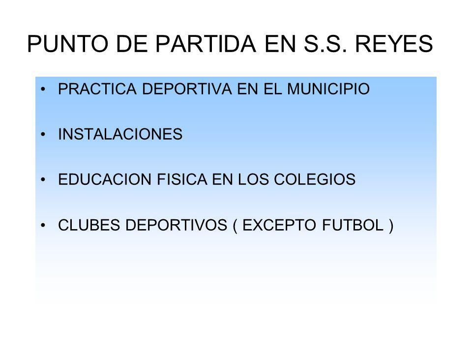PUNTO DE PARTIDA EN S.S. REYES