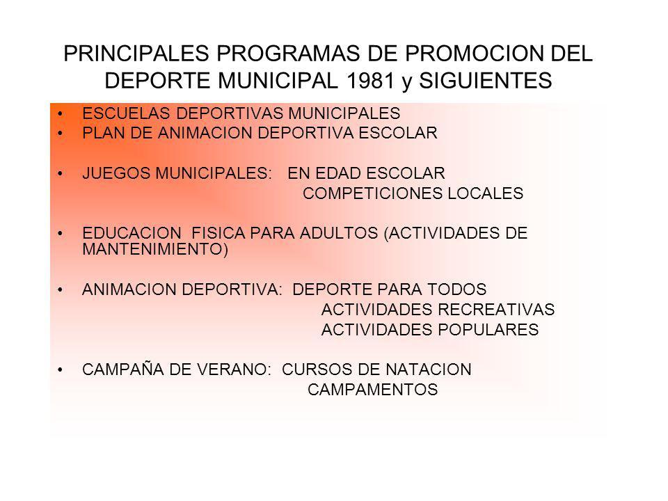 PRINCIPALES PROGRAMAS DE PROMOCION DEL DEPORTE MUNICIPAL 1981 y SIGUIENTES