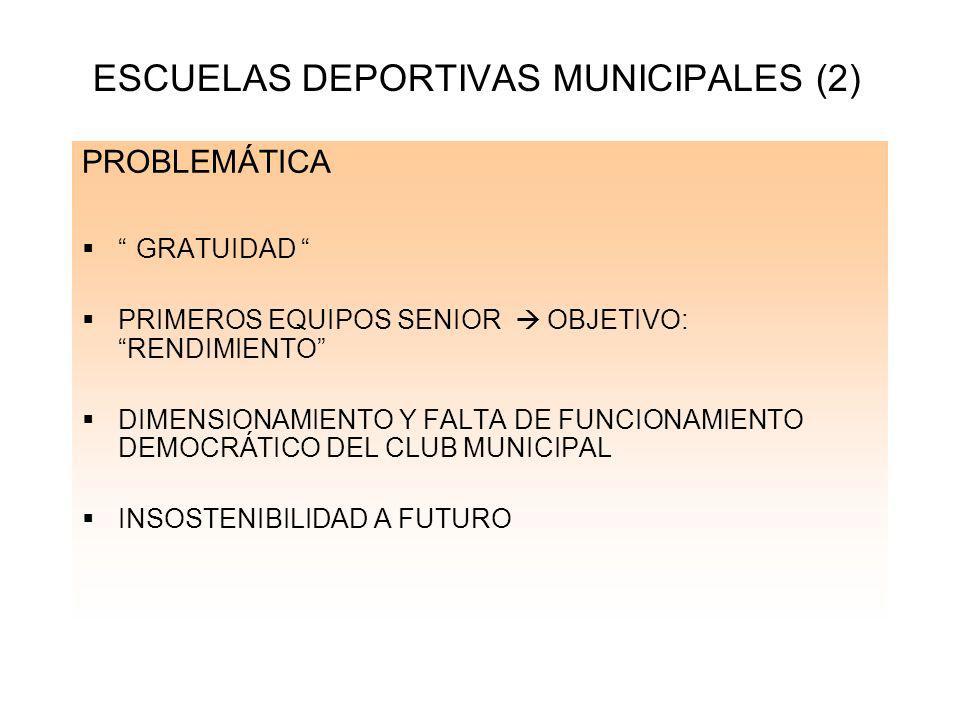 ESCUELAS DEPORTIVAS MUNICIPALES (2)