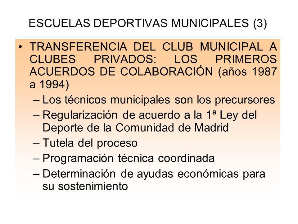 ESCUELAS DEPORTIVAS MUNICIPALES (3)
