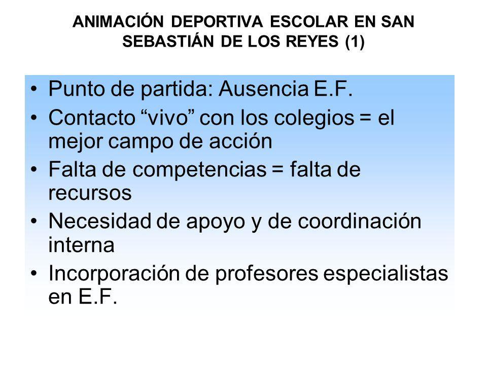 ANIMACIÓN DEPORTIVA ESCOLAR EN SAN SEBASTIÁN DE LOS REYES (1)