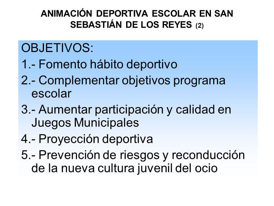 ANIMACIÓN DEPORTIVA ESCOLAR EN SAN SEBASTIÁN DE LOS REYES (2)