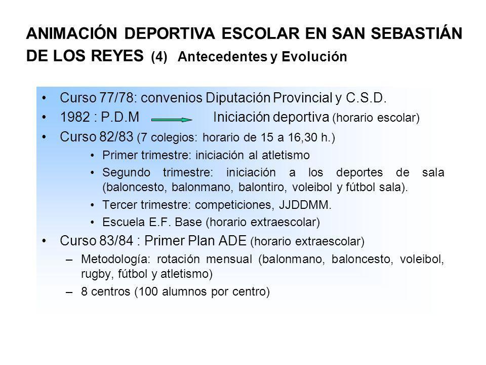ANIMACIÓN DEPORTIVA ESCOLAR EN SAN SEBASTIÁN DE LOS REYES (4) Antecedentes y Evolución