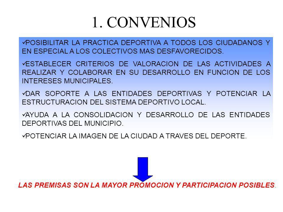1. CONVENIOS POSIBILITAR LA PRACTICA DEPORTIVA A TODOS LOS CIUDADANOS Y EN ESPECIAL A LOS COLECTIVOS MAS DESFAVORECIDOS.