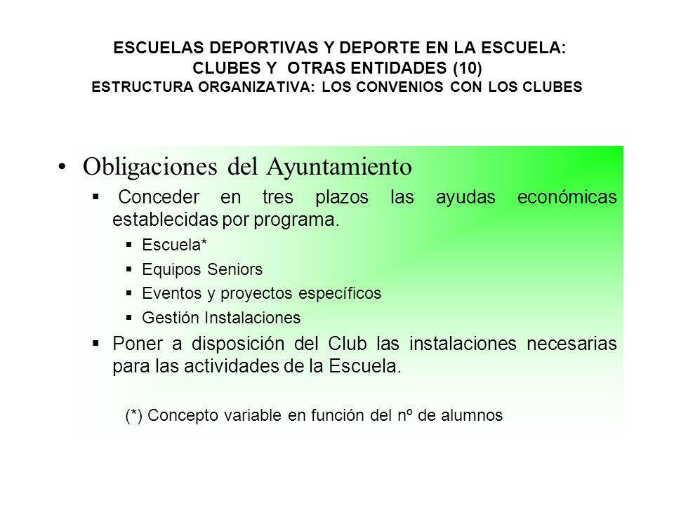 Obligaciones del Ayuntamiento