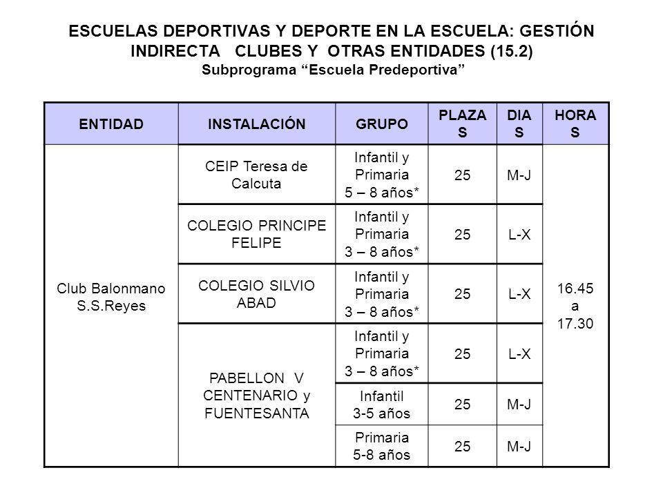 ESCUELAS DEPORTIVAS Y DEPORTE EN LA ESCUELA: GESTIÓN INDIRECTA CLUBES Y OTRAS ENTIDADES (15.2) Subprograma Escuela Predeportiva