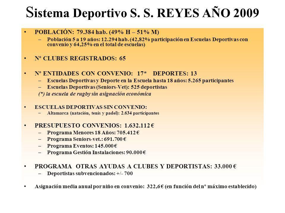 Sistema Deportivo S. S. REYES AÑO 2009