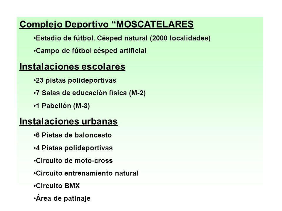 Complejo Deportivo MOSCATELARES
