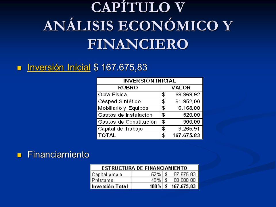 CAPÍTULO V ANÁLISIS ECONÓMICO Y FINANCIERO