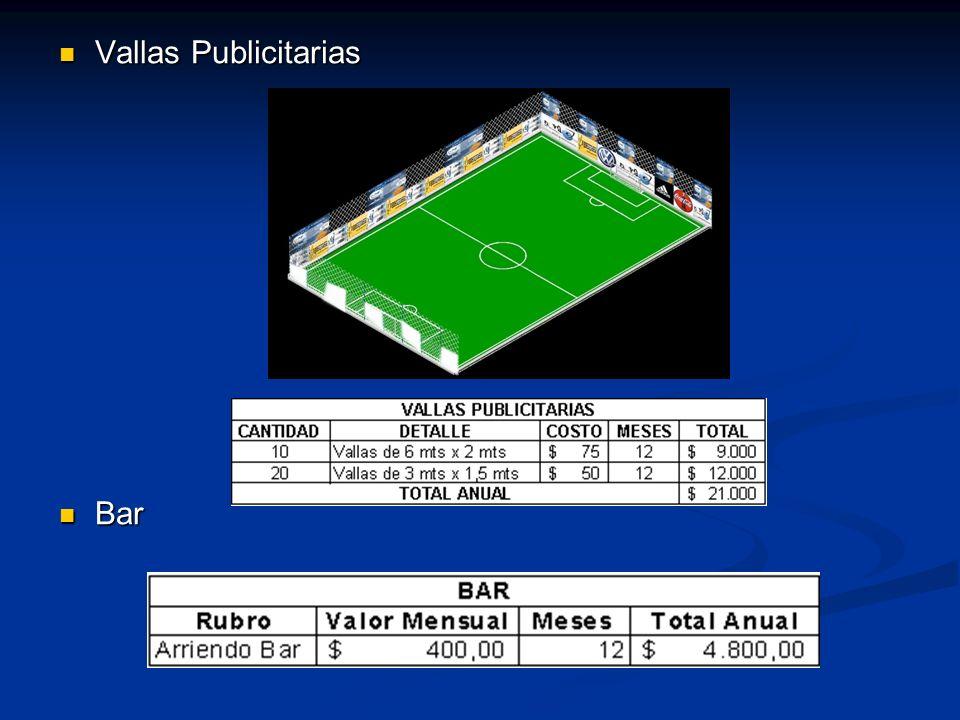 Vallas Publicitarias Bar