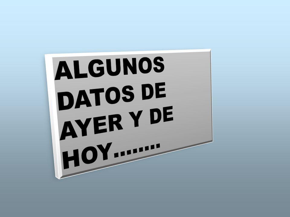 ALGUNOS DATOS DE AYER Y DE HOY……..